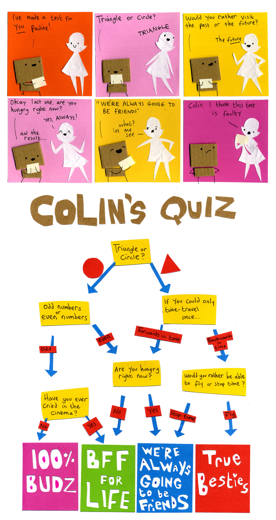Colin&#8217;s Quiz