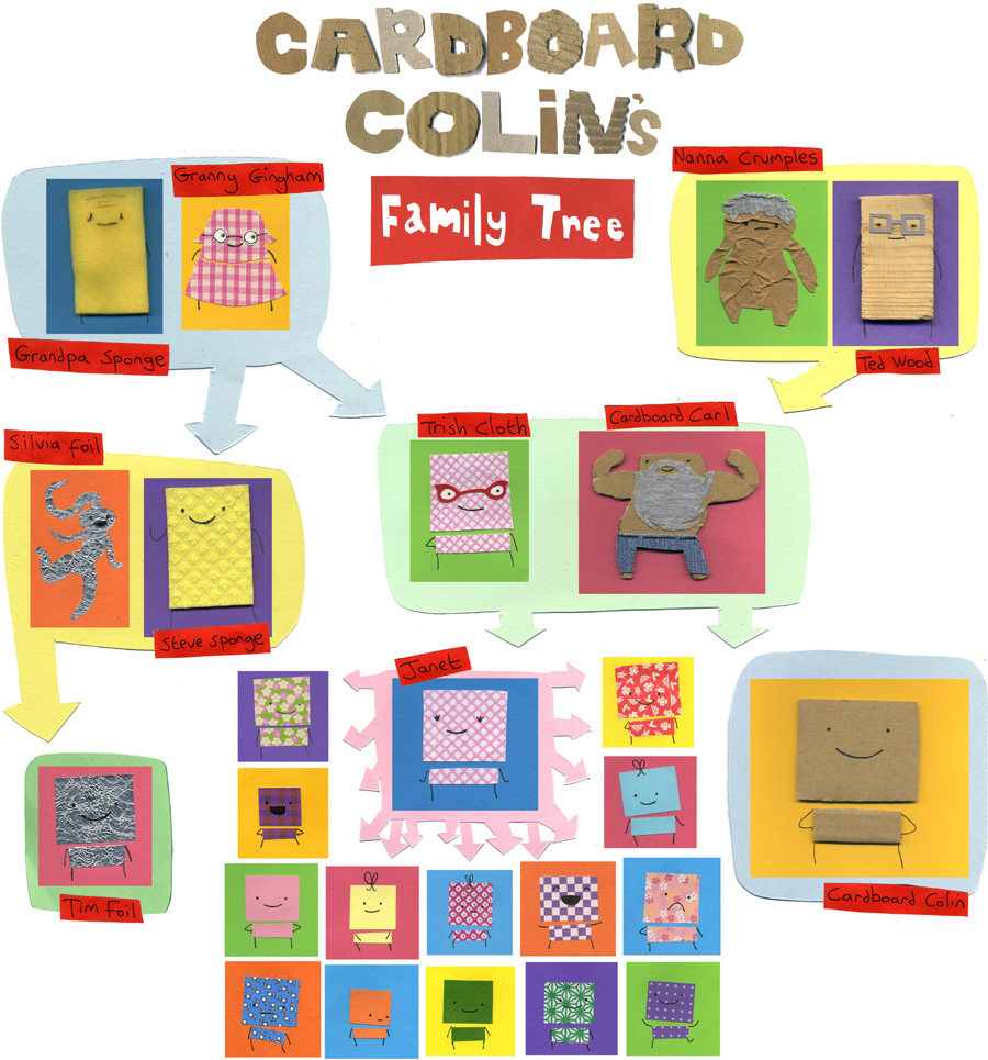 comic-2010-05-27-family-tree.jpg